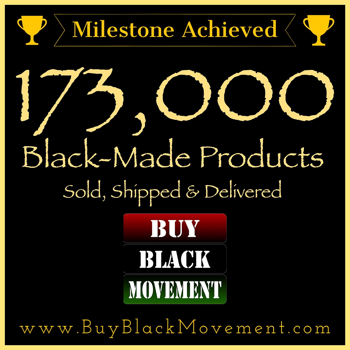 173,000 Products Sold