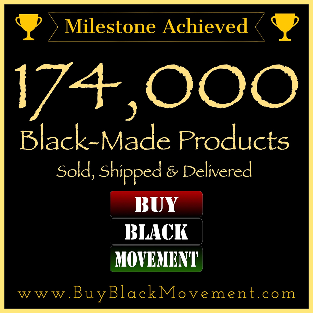 174,000 Products Sold