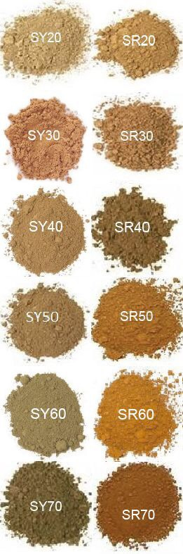 Loose Mineral Foundation - Luminous Color Chart